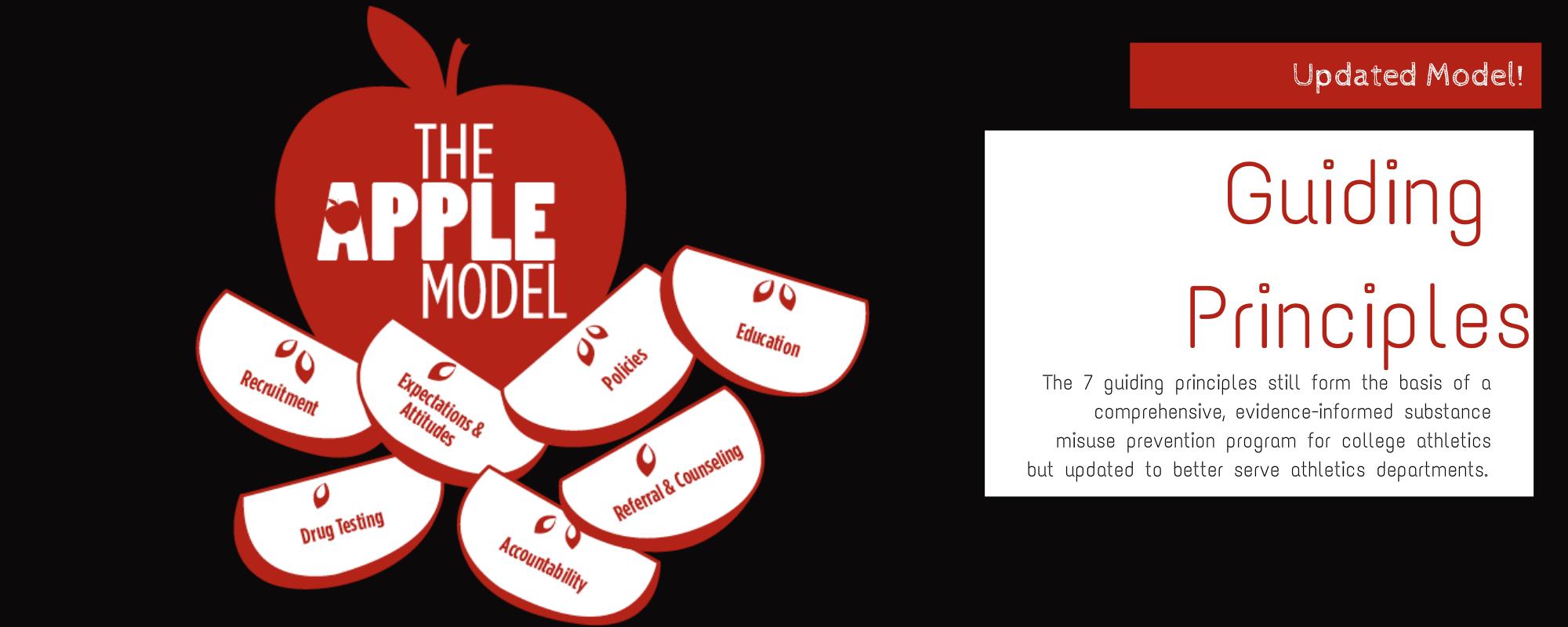 APPLE Model Update